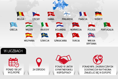 raytheon-europe-infographic