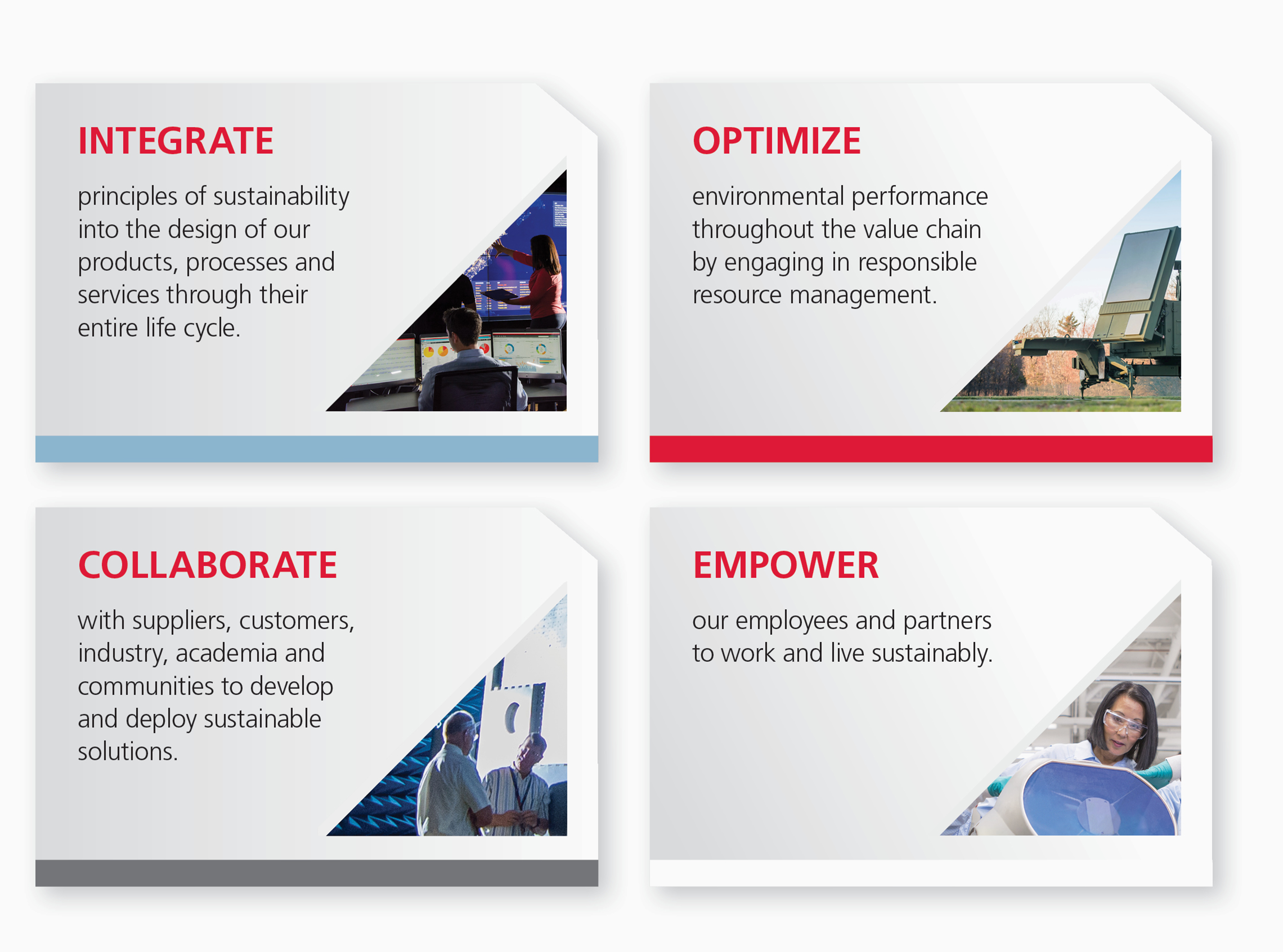 Four Pillars of Raytheon Sustainability