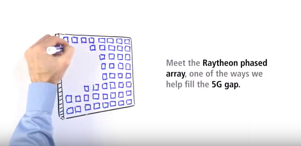 A whiteboard video describing Raytheon's 5G technology.